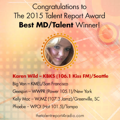 best md talent